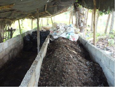 Soil Health Easy Beginners guide with pictures Organic Fertilizer